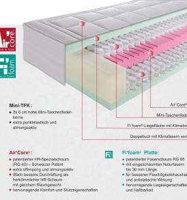 BigLine 3000 Fi Produkteigenschaften Osterburg Matratzen