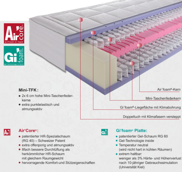 BigLine 3000 Gi Produkteigenschaften Osterburg Matratzen