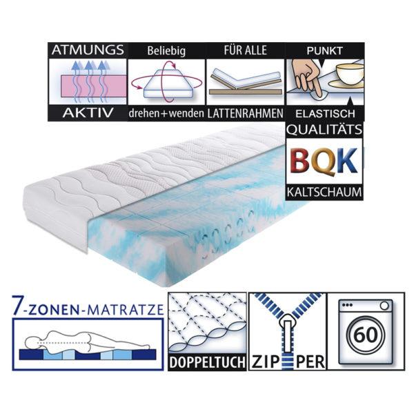 LLQ Plus Matratze Produkteigenschaften