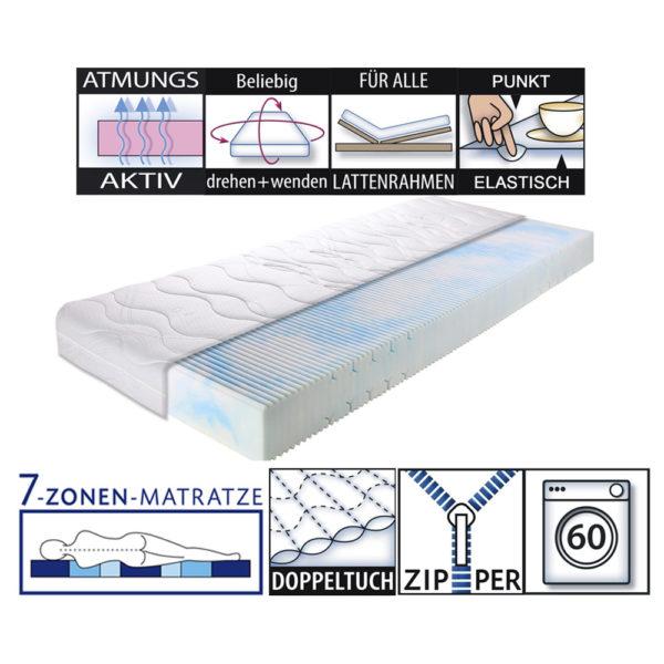 Matratze LLQ Clean Basic Produkteigenschaften