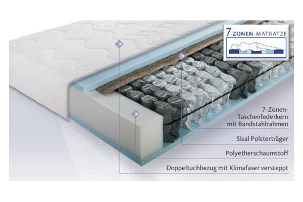 Matratze Medica Seven Produkteigenschaften Osterburg Matratzen