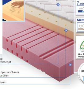 Matratze Sensitiv Med Produkteigenschaften Osterburg Matratzen