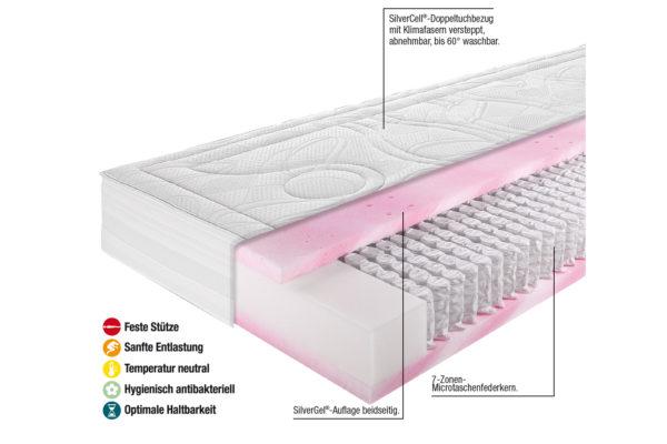 Matratze SilverGel 4000 Produkteigenschaften Osterburg Matratzen