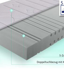 Matratze Star Dream Produkteigenschaften Osterburg Matratzen