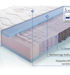 Matratze Vital Spring Produkteigenschaften Osterburg Matratzen