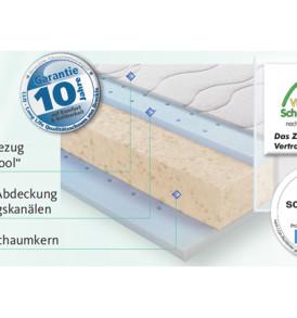 XXL Matratze Produkteigenschaften Osterburg Matratzen