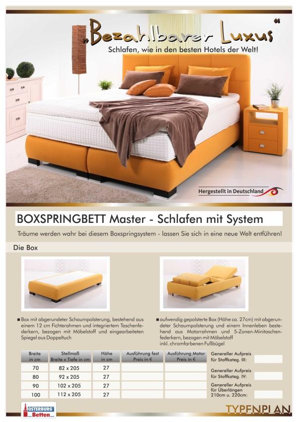 Typenplan Seite 1 - Boxspringbettsystem Master - Die Box - Osterburg Matratzen