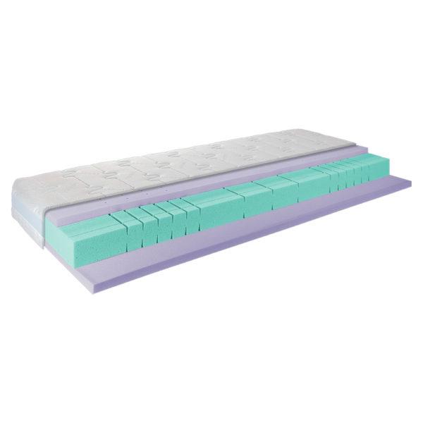 Matratz Medic Blue Air Gel Produkteigenschaften