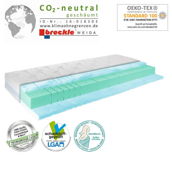 Matratze Medic Blue Air LLQ CO2-neutral geschäumt