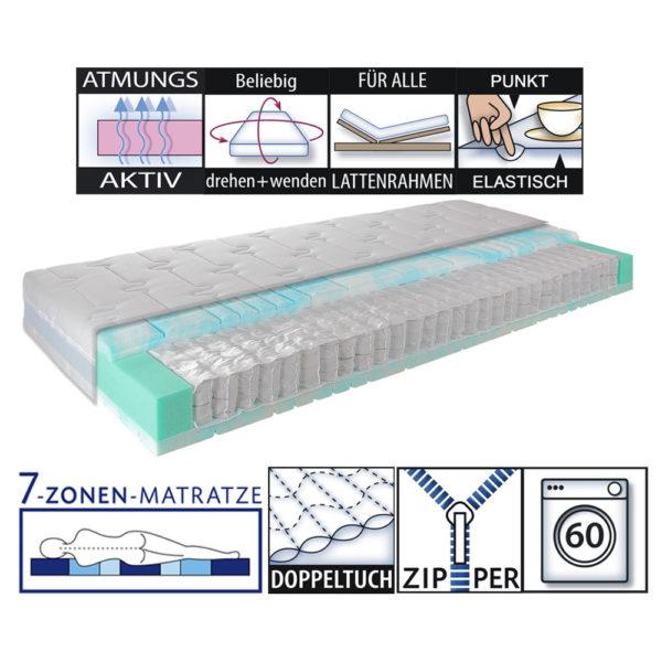 Matratze Medic Blue TFK